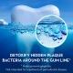 Crest Gum Detoxify dantų pasta 116g